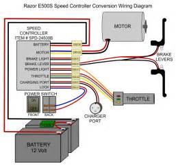similiar razor e parts diagram keywords razor e500s replacement controller electricscooterparts com support