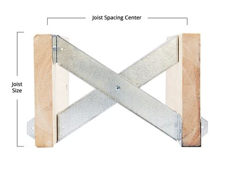Floor Joist Bracing Requirements by Retrofit Dimensional Alliance Structural Product Sales Corp