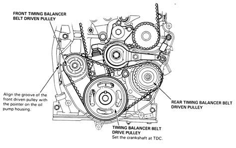 Timing Belt Service 1.7 2003 Honda Civic Sohc