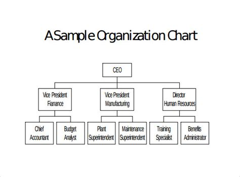 blank organizational chart   documents