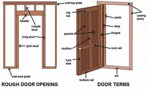 How To Fix A Door Frame That Has Moved A Few Mm Due To