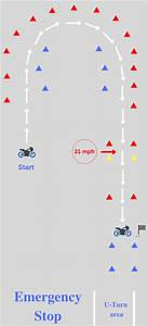 How To Pass Your Module 1 Bike Test