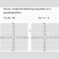 Graphing Linear Inequalities On A Coordinate Plane Youtube
