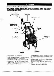 Page 6 Of Craftsman Pressure Washer 580 7618 User Guide