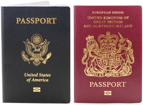 Best Passports For Unrestricted Travel