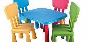 Table Et Chaise Pour Bébé : table et chaise pour enfant pas cher pi ti li ~ Farleysfitness.com Idées de Décoration