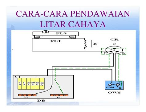 diagram wiring kipas rumah images how to guide and refrence