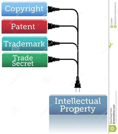 Ip Plug In Copyright Patent Trademark Royalty Free Stock. Moving Services Las Vegas File Hosting Script. Medical Dictation Services Shred Hard Drives. Assisted Living In Davenport Iowa. Ge Capital Equipment Finance. Amazon Cloud Web Hosting Santorini Rent A Car. Rating Of Car Insurance Companies. Copper Plumbing Repair What Is Pseudodementia. How To Check Your Credit Score Online