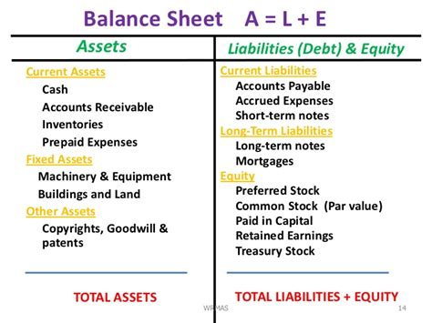 2 financial statements and cash flows slides basic finance