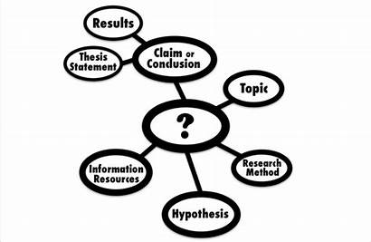 Research Question Influence Hypothesis Sources Methods Science