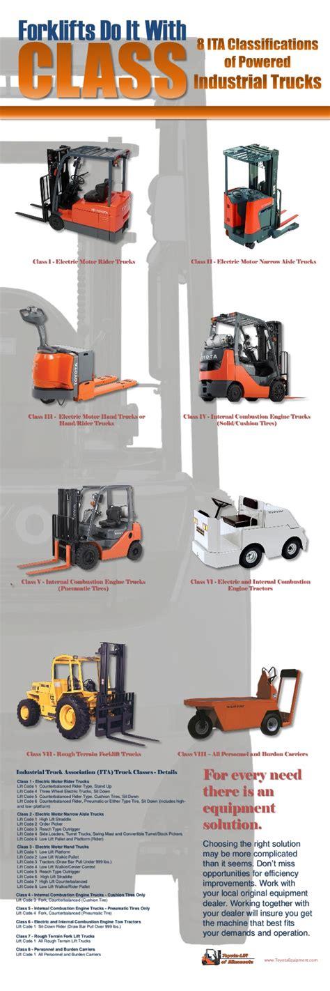 forklift ita equipment classifications toyota lift bad