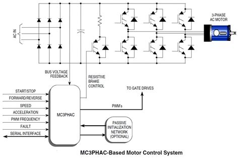 Ac Motor Schematic by 3 Phase Ac Motor Controller Electronics Lab