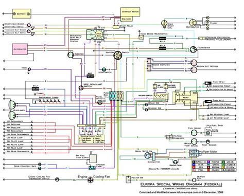 renault megane wiper motor wiring diagram impremedia net