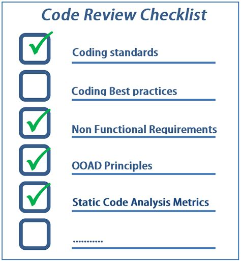 code review checklist to perform effective code reviews
