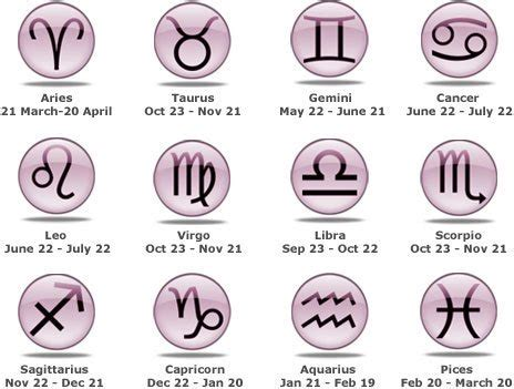 11 Februar Sternzeichen by Why I Can T Stand Astrology