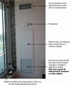 Faqs About Your Building  U0026 Your Unit