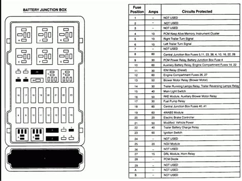 2000 Econoline Fuse Diagram by 1998 Ford E 250 Cargo Fuse Box Diagram Wiring Forums
