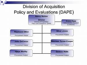 Division Of Acquisition Policy And Evaluation  Dape