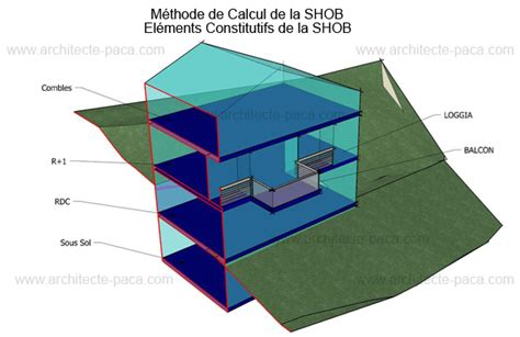 comment calculer la surface d une chambre surface shob comment calculer la shob shob article r112