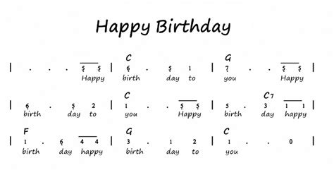 not pianika selamat ulang tahun not angka dan not balok not angka lagu birthday selamat ulang tahun
