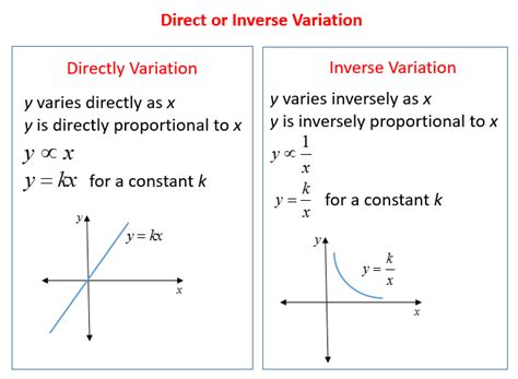 inverse variation word problems solutions exles