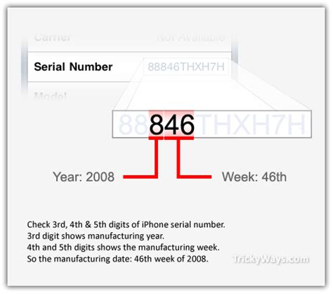 check iphone manufacture date check manufacturing date