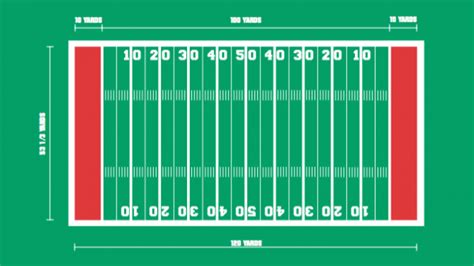 Similiar What Are The Dimensions Of A High School Football ...