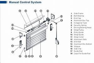 Manual Roller Shutter Parts For Rolling Shutter Window