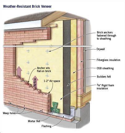 brick veneer  works jlc