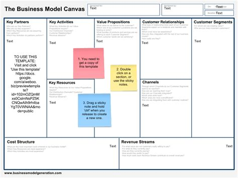 business model canvas template google docs bmgen
