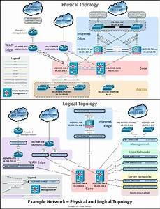 Diagram  Network Visio Data Flow Diagram Examples