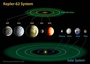 File:The diagram compares the planets of the inner solar ...