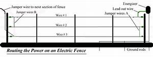 Acres Vs  Miles  U0026 Routing Power On An Electric Fence