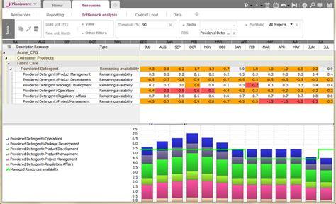 ressourcenmanagement planisware
