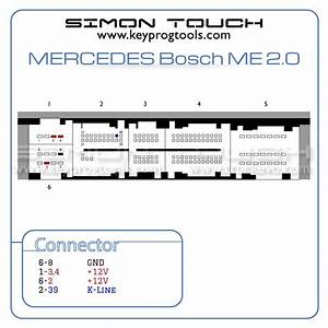 Pin By Simon Touch On Mercedes Ecu Wiring