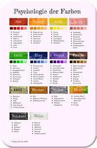 Psychologie Der Farben : bildergebnis f r design psychologie psychologie der farben psychologie infografik ~ A.2002-acura-tl-radio.info Haus und Dekorationen