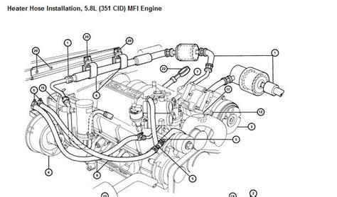 Ford F 150 Heater Diagram by 30 Heater Hose Diagram 1962 Corvette Heater Hose Diagram