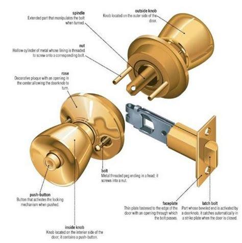 parts  door knob door knobs