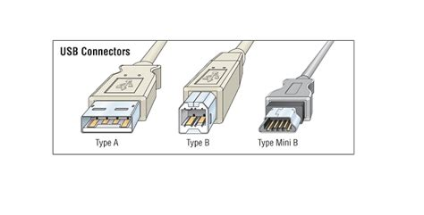 Usb Type A Connector Wiring Diagram by Universal Serial Usb Cable Version 2 0 Type A Type