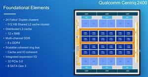 New Qualcomm Centriq 2400 Details 48 Cores 60mb L3 Cache