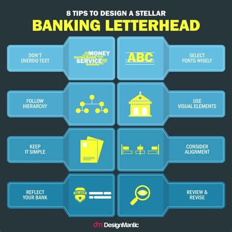 (on bank letterhead) irrevocable letter of credit. Branding Your Bank Right | DesignMantic: The Design Shop