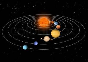 Order of Planets Solar System 8