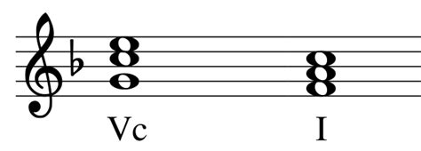Thanks for stopping by and if you have any questions get in touch! Music theory - James Kael Music