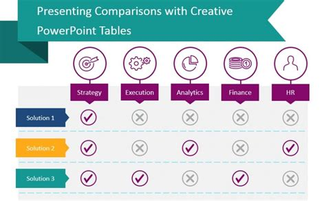 Presenting Comparisons with Creative PowerPoint Tables ...