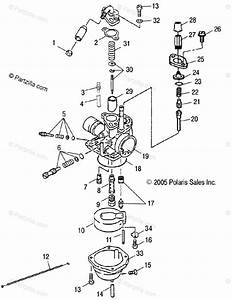 Polaris Atv 2005 Oem Parts Diagram For Carburetor   Cb