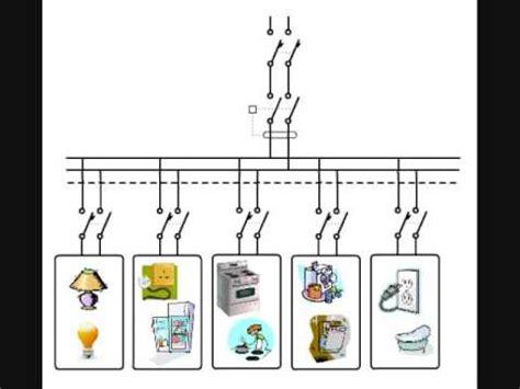 circuitos el 233 ctricos y o circuitos el 233 ctricos en una vivienda