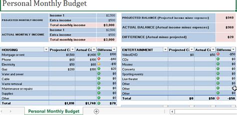 table  expenses  incomes   family budget  excel