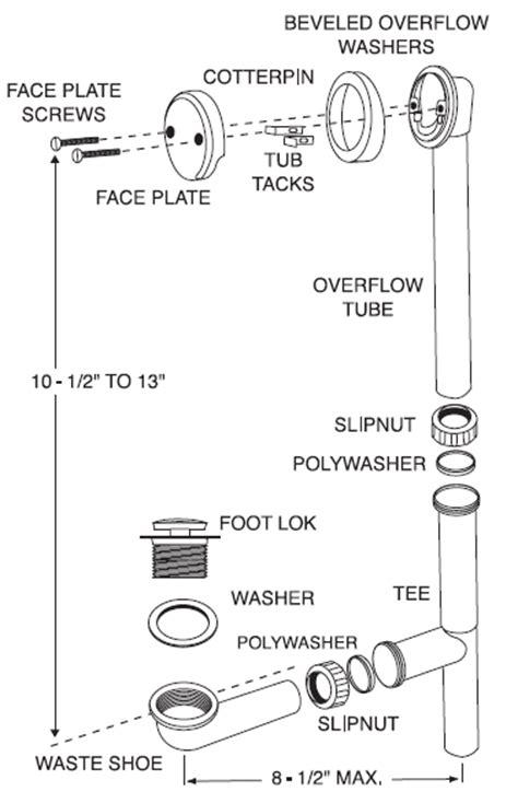 rbgl bath drain foot lok stop  ga  glued parts