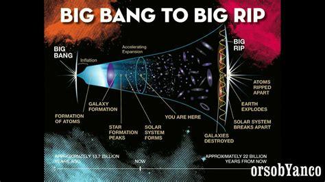 si鑒e social association ufo secret social l 39 universo si sta lentamente spegnendo e fra 100 miliardi di anni morirà ecco cosa potrebbe succedere