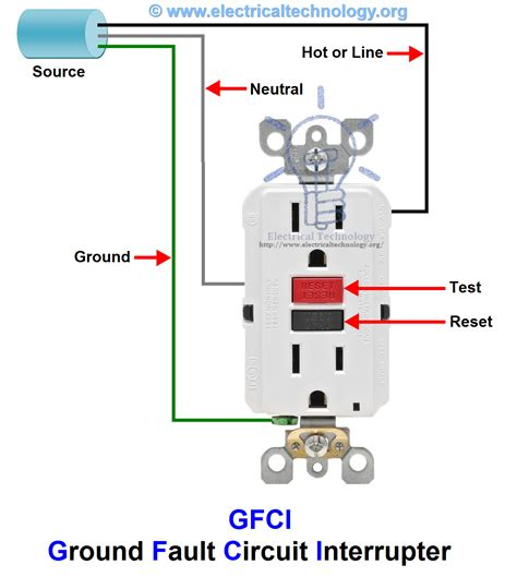 Wiring Diagram For Gfci by Gfci Ground Fault Circuit Interrupter Types Working